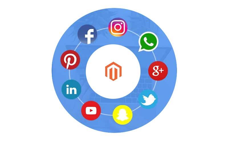 social media and magento