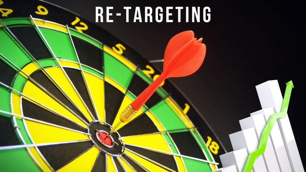 re targeting