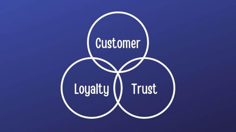 Customer Loyalty Trust